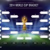 World Cup 2014- United States Team Preview