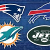 2014 NFL Preview- AFC East