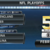 NFL Playoffs- Championship Sunday Preview