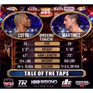 cotto v martinez tale of the tape